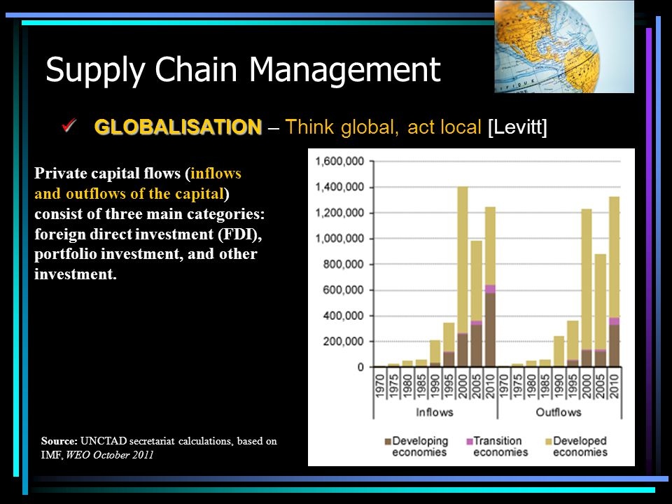 Supply Chain Management GLOBALISATION GLOBALISATION – Think global, act local [Levitt] Private capital flows (inflows and outflows of the capital) con