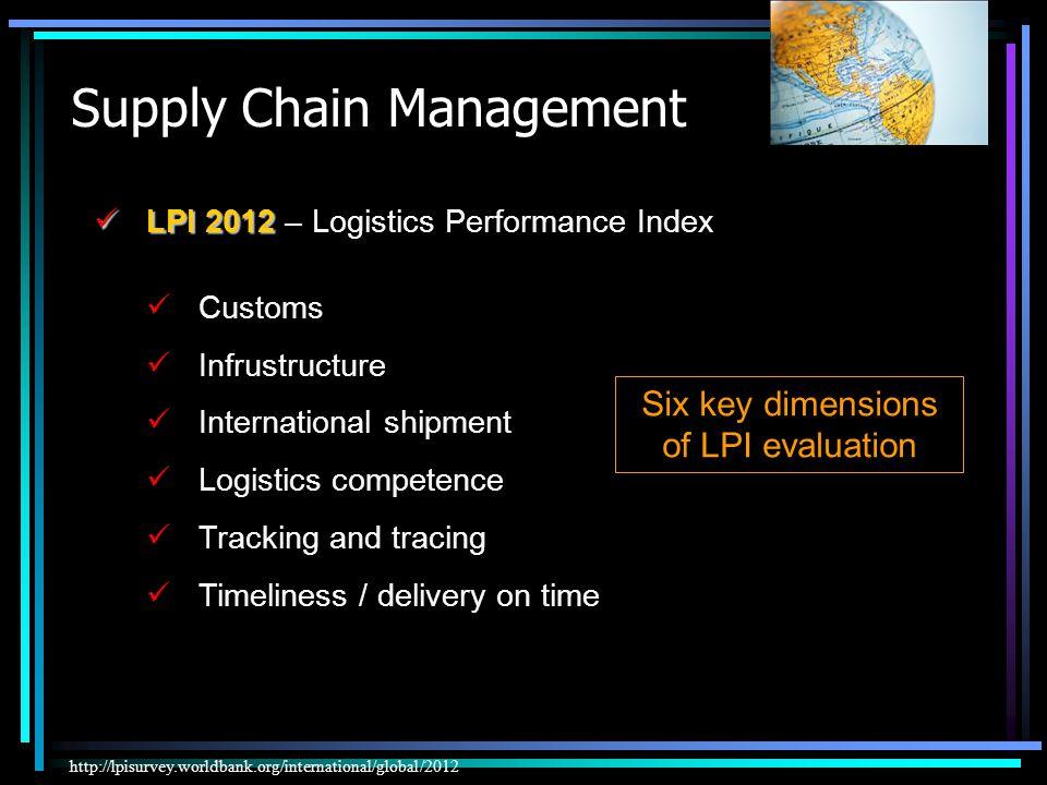 Supply Chain Management LPI 2012 LPI 2012 – Logistics Performance Index Customs Infrustructure International shipment Logistics competence Tracking an