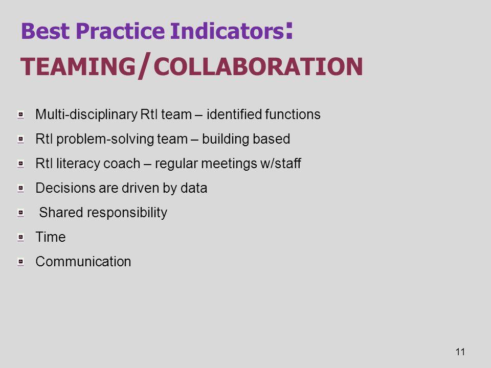 Best Practice Indicators : TEAMING / COLLABORATION Multi-disciplinary RtI team – identified functions RtI problem-solving team – building based RtI li