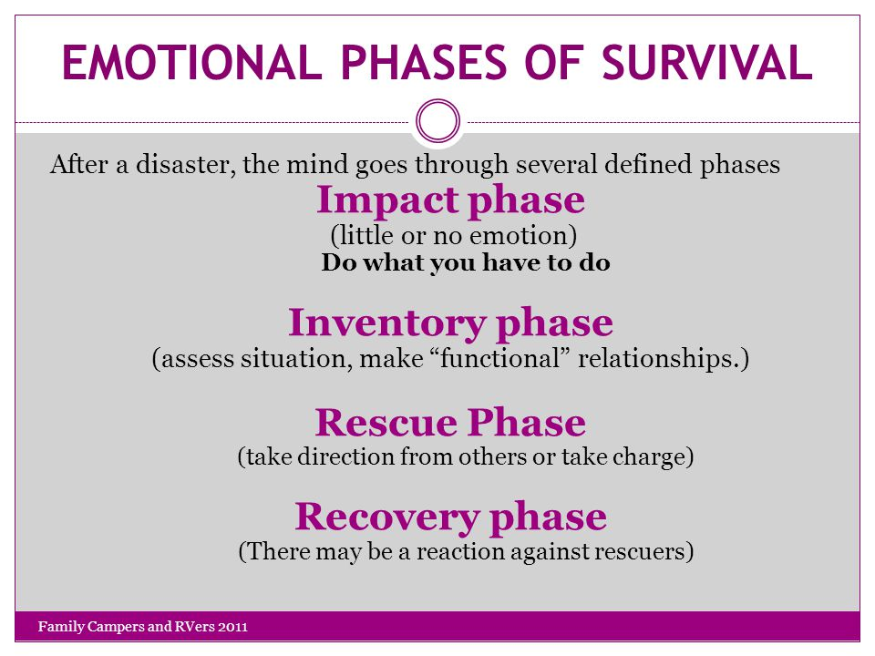 EMOTIONAL PHASES OF SURVIVAL After a disaster, the mind goes through several defined phases Impact phase (little or no emotion) Do what you have to do Inventory phase (assess situation, make functional relationships.) Rescue Phase (take direction from others or take charge) Recovery phase (There may be a reaction against rescuers) Family Campers and RVers 2011