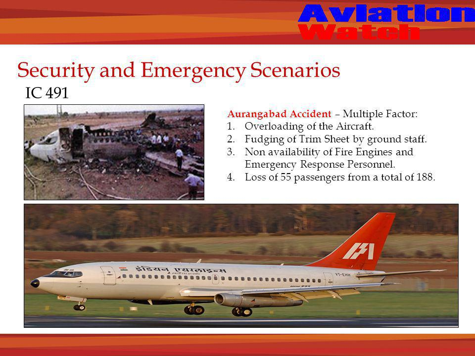 Security and Emergency Scenarios IC 491 Aurangabad Accident – Multiple Factor: 1.Overloading of the Aircraft.