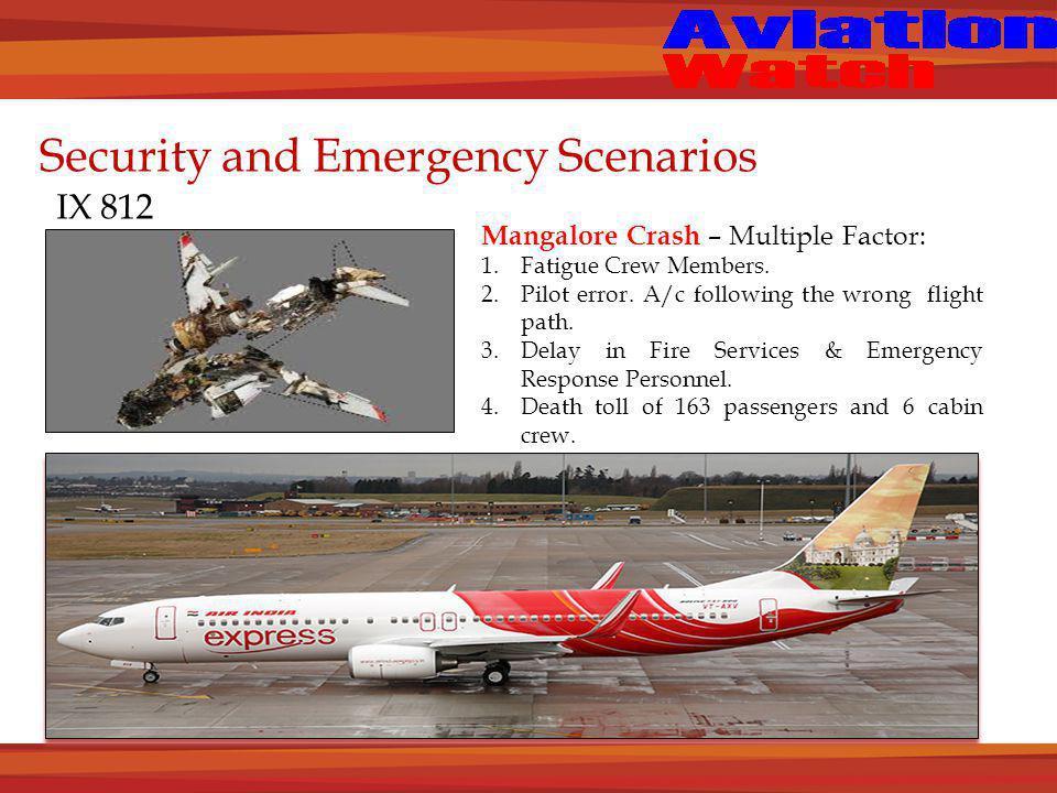 Security and Emergency Scenarios IX 812 Mangalore Crash – Multiple Factor: 1.Fatigue Crew Members.