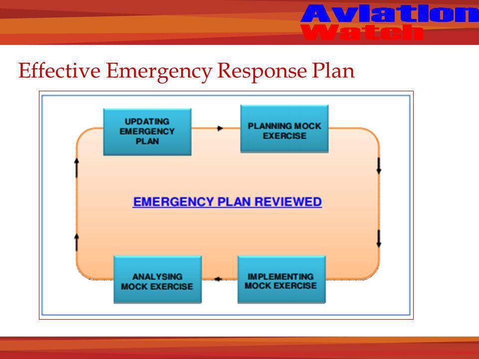 Effective Emergency Response Plan