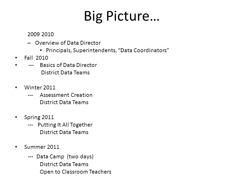 Big Picture… 2009 2010 – Overview of Data Director Principals, Superintendents, Data Coordinators Fall 2010 --- Basics of Data Director District Data Teams Winter 2011 --- Assessment Creation District Data Teams Spring 2011 --- Putting It All Together District Data Teams Summer 2011 --- Data Camp (two days) District Data Teams Open to Classroom Teachers