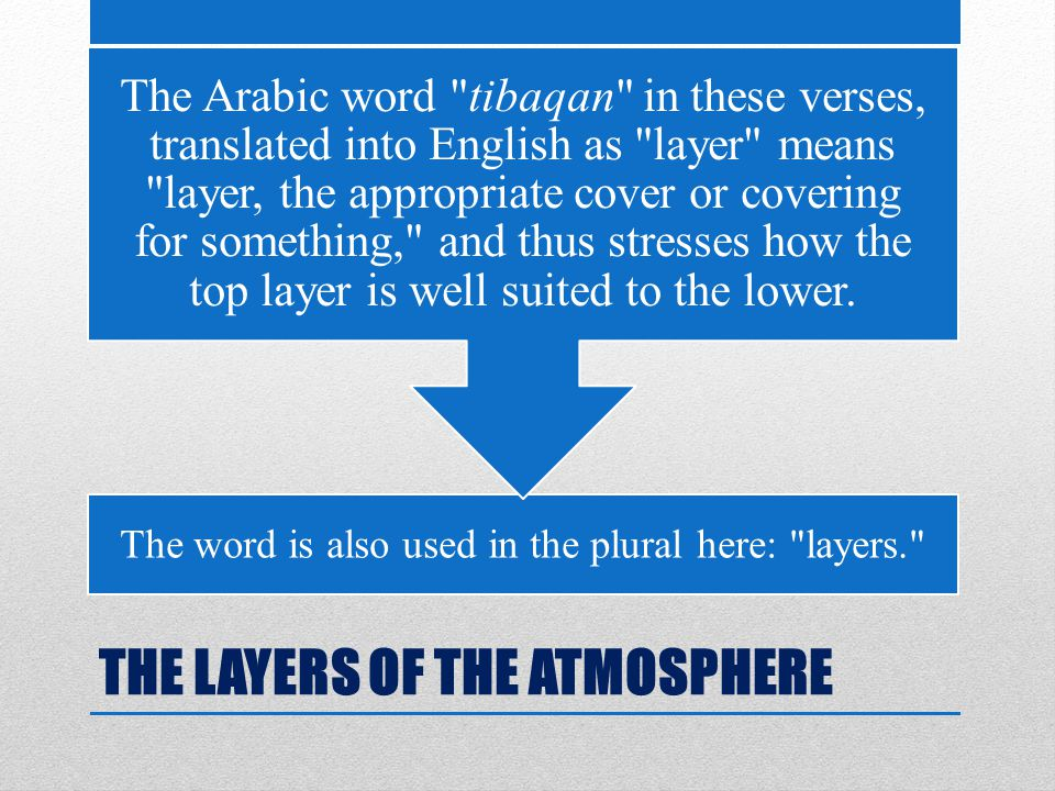 THE LAYERS OF THE ATMOSPHERE The word is also used in the plural here: layers. The Arabic word tibaqan in these verses, translated into English as layer means layer, the appropriate cover or covering for something, and thus stresses how the top layer is well suited to the lower.