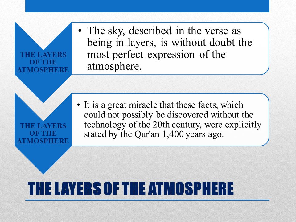THE LAYERS OF THE ATMOSPHERE The sky, described in the verse as being in layers, is without doubt the most perfect expression of the atmosphere.