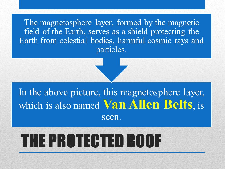 THE PROTECTED ROOF In the above picture, this magnetosphere layer, which is also named Van Allen Belts, is seen.