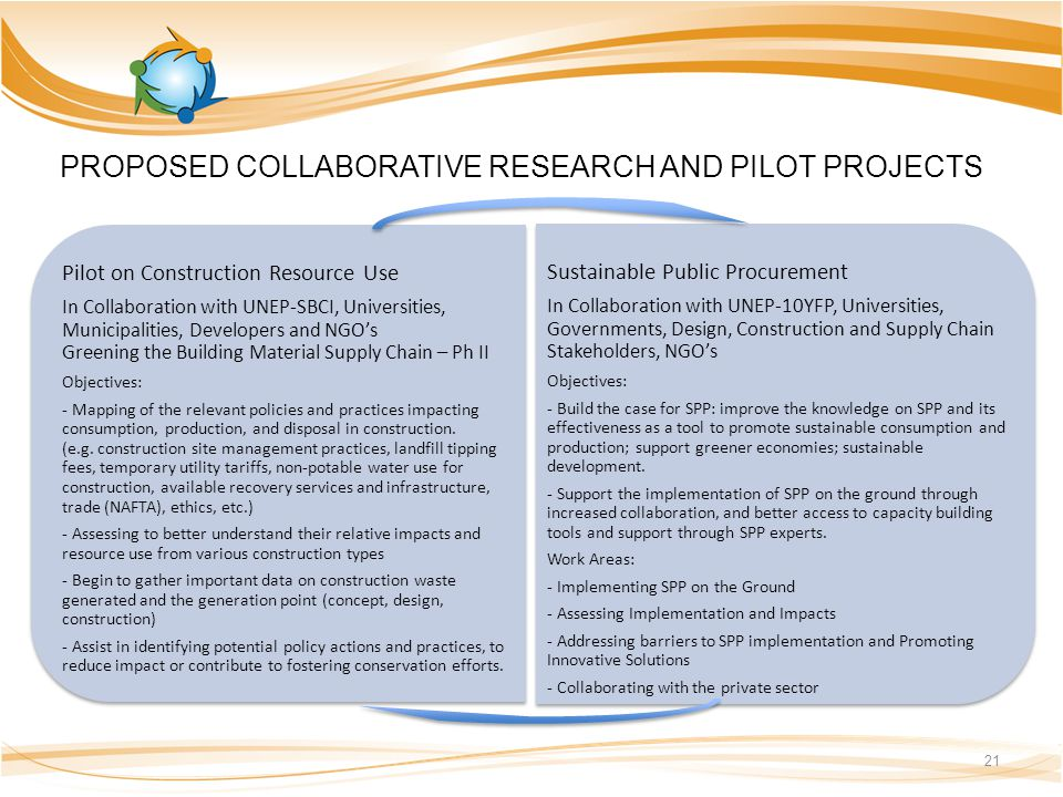 PROPOSED COLLABORATIVE RESEARCH AND PILOT PROJECTS 21 Pilot on Construction Resource Use In Collaboration with UNEP-SBCI, Universities, Municipalities, Developers and NGO's Greening the Building Material Supply Chain – Ph II Objectives: - Mapping of the relevant policies and practices impacting consumption, production, and disposal in construction.