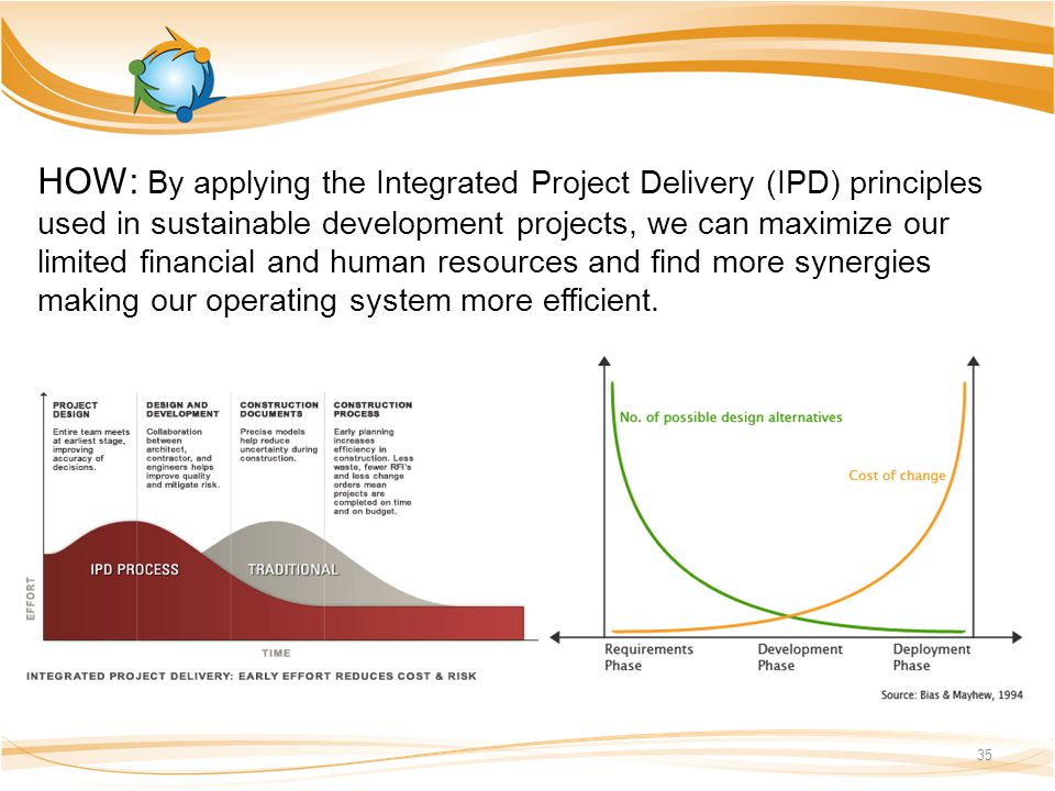 HOW: By applying the Integrated Project Delivery (IPD) principles used in sustainable development projects, we can maximize our limited financial and