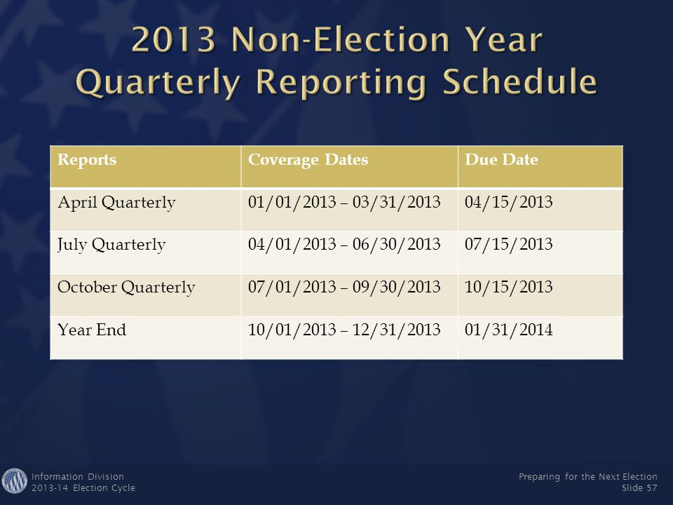 Information Division 2013-14 Election Cycle Preparing for the Next Election Slide 56  File on FEC Form 3  Reports due quarterly  House campaigns file with the FEC  Over $50,000, file electronically  Senate campaigns file with the Secretary of the Senate