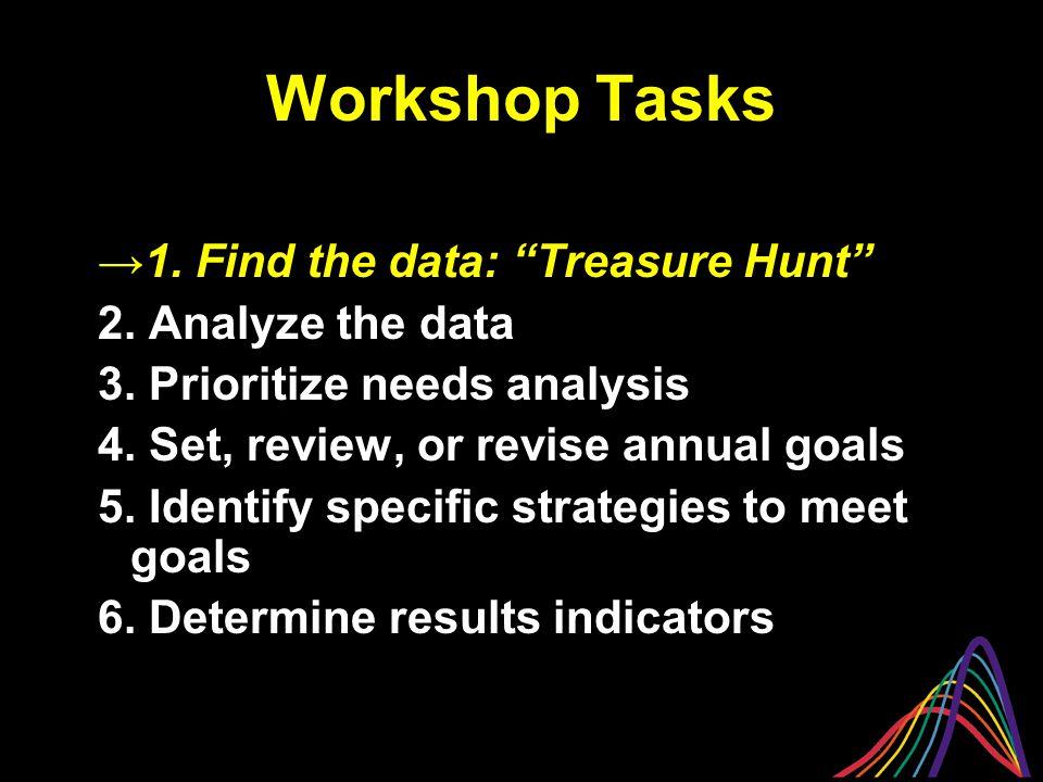Workshop Tasks →1.Find the data: Treasure Hunt 2.