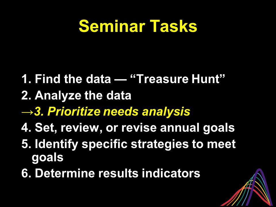 Seminar Tasks 1. Find the data — Treasure Hunt 2.