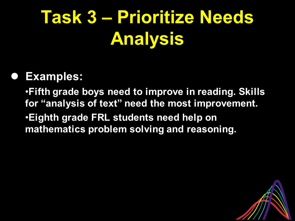 """Task 3 – Prioritize Needs Analysis l Examples: Fifth grade boys need to improve in reading. Skills for """"analysis of text"""" need the most improvement. E"""