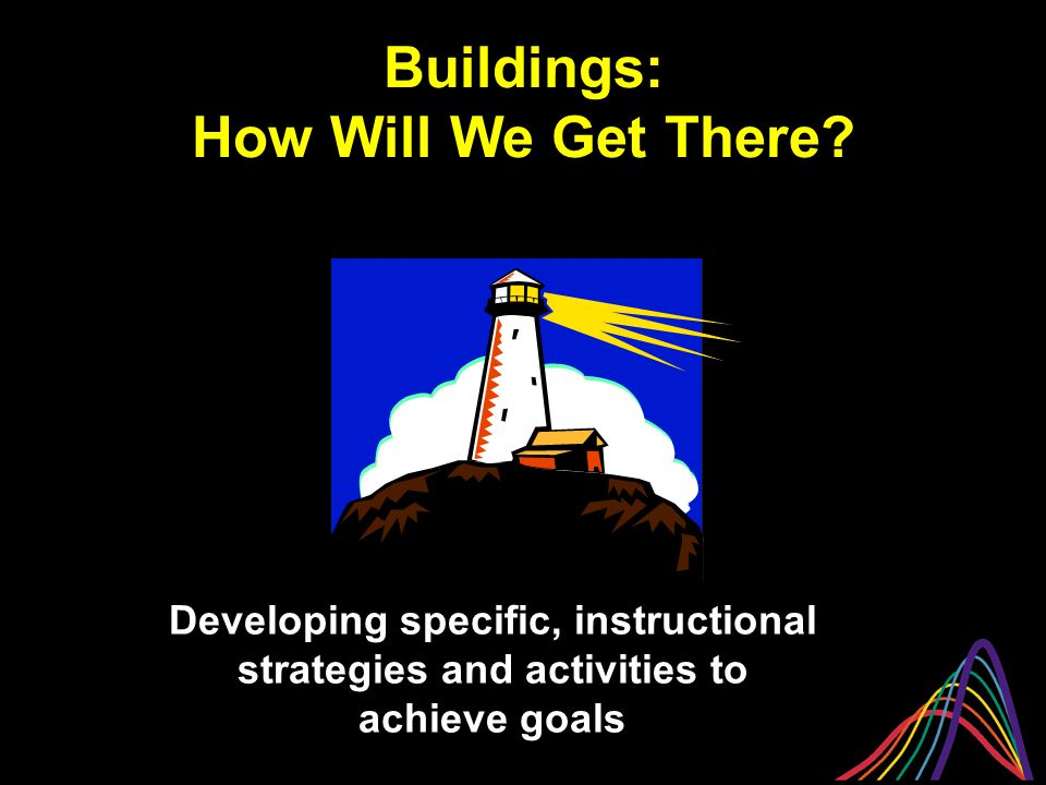 Buildings: How Will We Get There? Developing specific, instructional strategies and activities to achieve goals