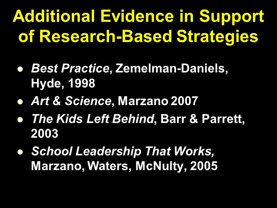 Additional Evidence in Support of Research-Based Strategies Best Practice, Zemelman-Daniels, Hyde, 1998 Art & Science, Marzano 2007 The Kids Left Behi