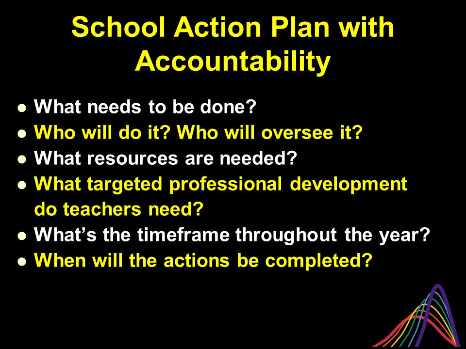 School Action Plan with Accountability What needs to be done.
