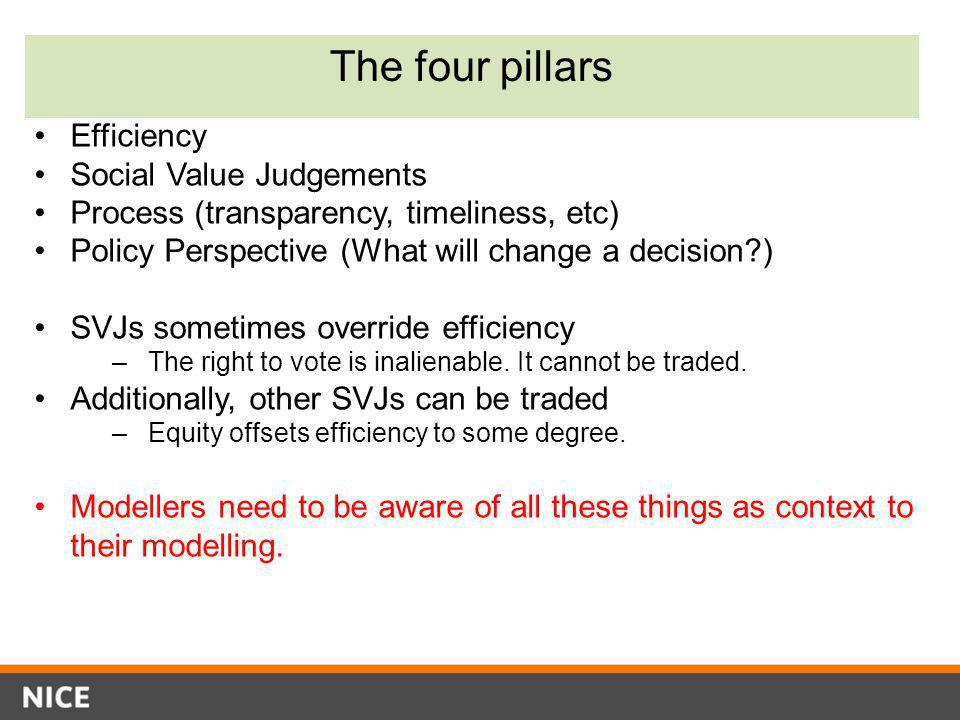 The four pillars Efficiency Social Value Judgements Process (transparency, timeliness, etc) Policy Perspective (What will change a decision?) SVJs som