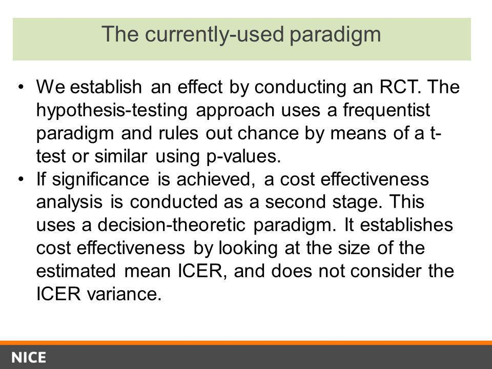 The currently-used paradigm We establish an effect by conducting an RCT. The hypothesis-testing approach uses a frequentist paradigm and rules out cha
