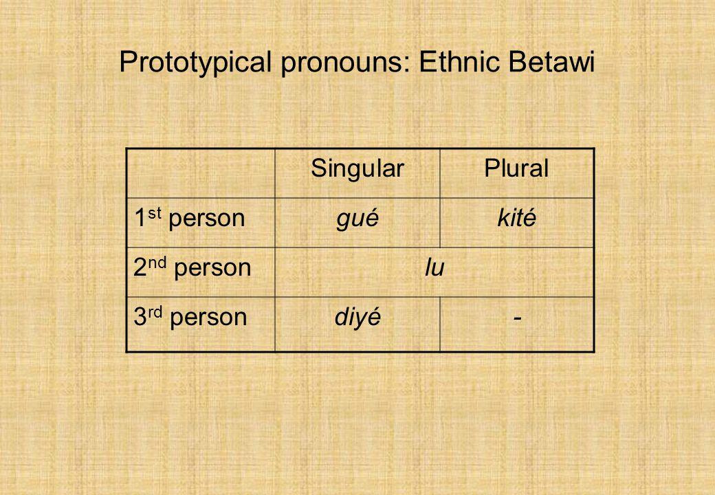 Prototypical pronouns: Ethnic Betawi SingularPlural 1 st personguékité 2 nd personlu 3 rd persondiyé-