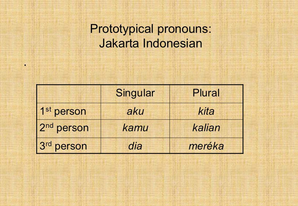 Prototypical pronouns: Jakarta Indonesian.