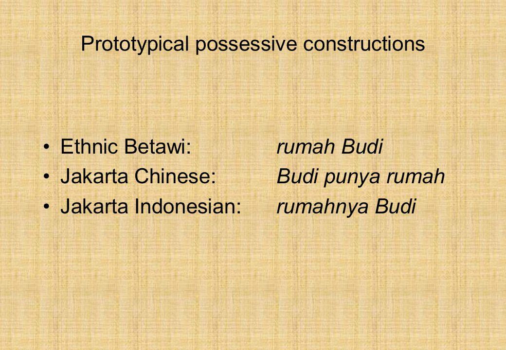 Prototypical possessive constructions Ethnic Betawi: rumah Budi Jakarta Chinese: Budi punya rumah Jakarta Indonesian: rumahnya Budi