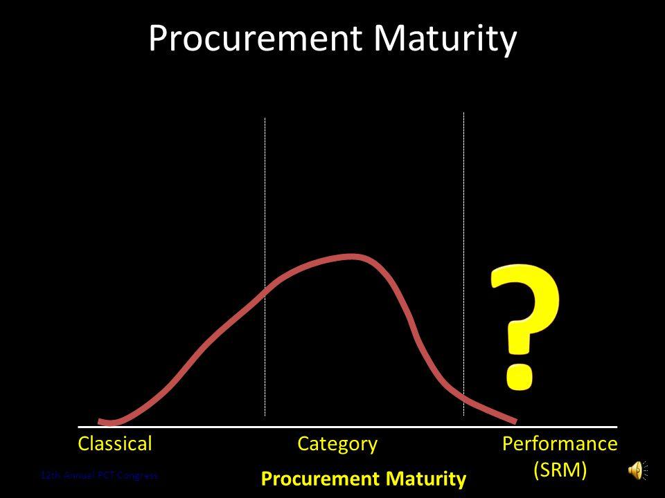 Procurement Maturity Copyright 2013 Kestrel OPS GmbH17 ClassicalCategory Procurement Maturity 12th Annual PCT Congress Performance (SRM)