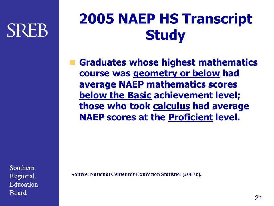Southern Regional Education Board 2005 NAEP HS Transcript Study Graduates whose highest mathematics course was geometry or below had average NAEP mathematics scores below the Basic achievement level; those who took calculus had average NAEP scores at the Proficient level.