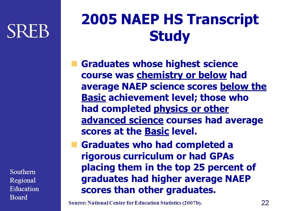 Southern Regional Education Board 2005 NAEP HS Transcript Study Graduates whose highest science course was chemistry or below had average NAEP science scores below the Basic achievement level; those who had completed physics or other advanced science courses had average scores at the Basic level.