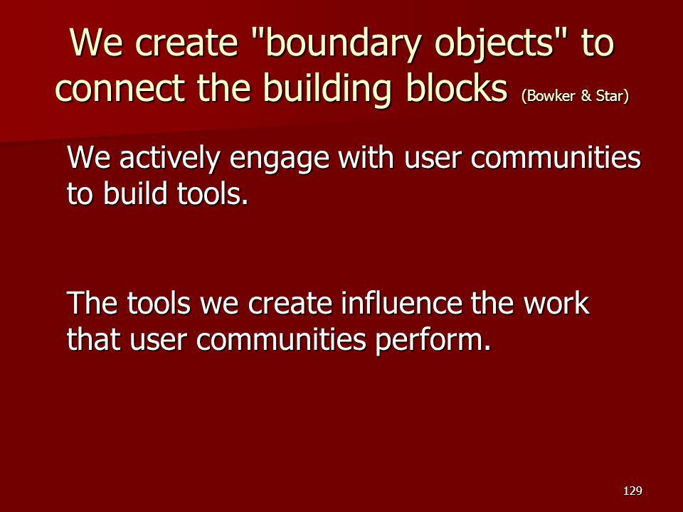 We create boundary objects to connect the building blocks (Bowker & Star) We actively engage with user communities to build tools.