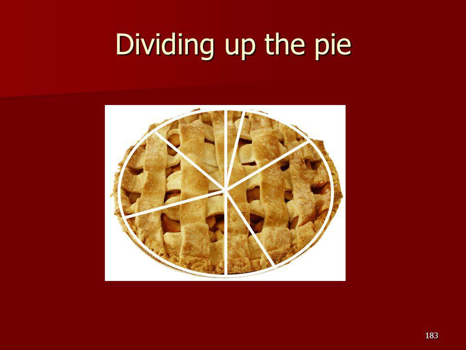Dividing up the pie 183