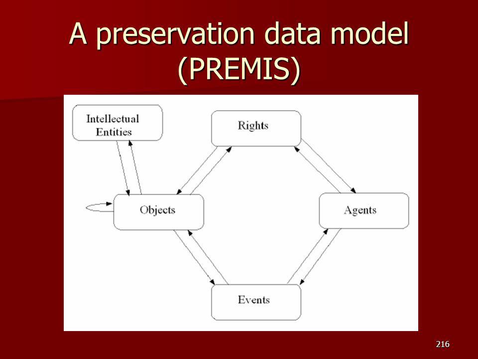 A preservation data model (PREMIS) 216