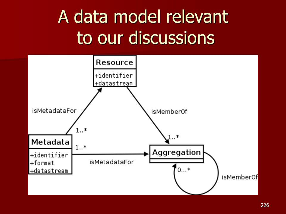 A data model relevant to our discussions 226