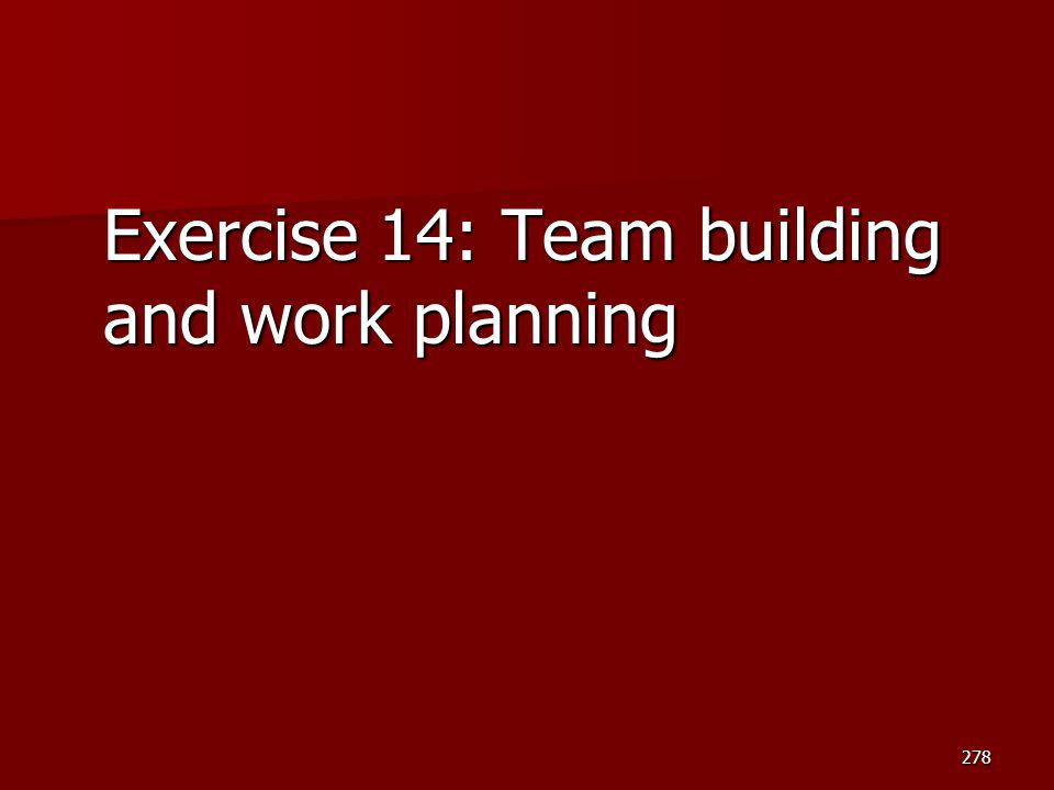 Exercise 14: Team building and work planning 278