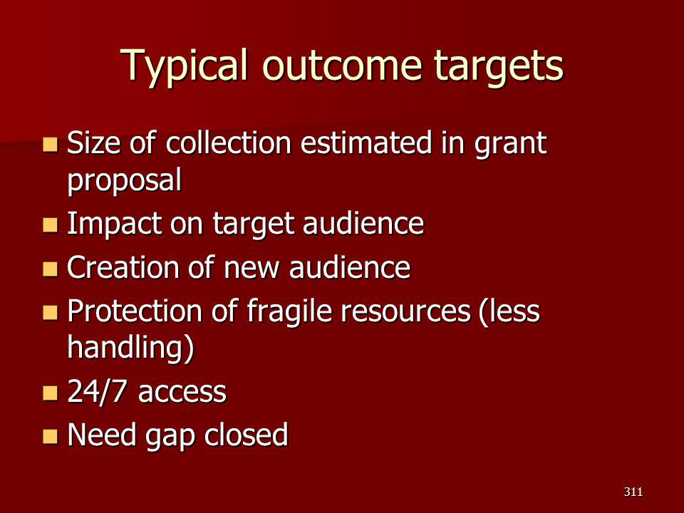 Typical outcome targets Size of collection estimated in grant proposal Size of collection estimated in grant proposal Impact on target audience Impact