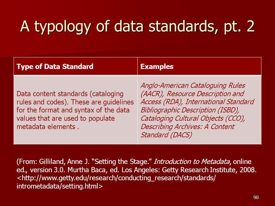 A typology of data standards, pt. 2 Type of Data StandardExamples Data content standards (cataloging rules and codes). These are guidelines for the fo