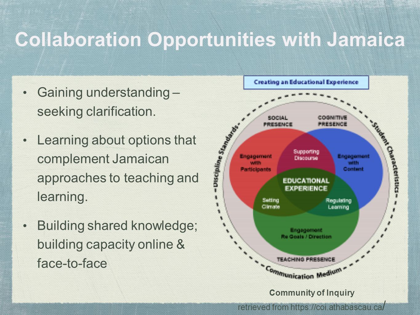 Collaboration Opportunities with Jamaica Gaining understanding – seeking clarification.