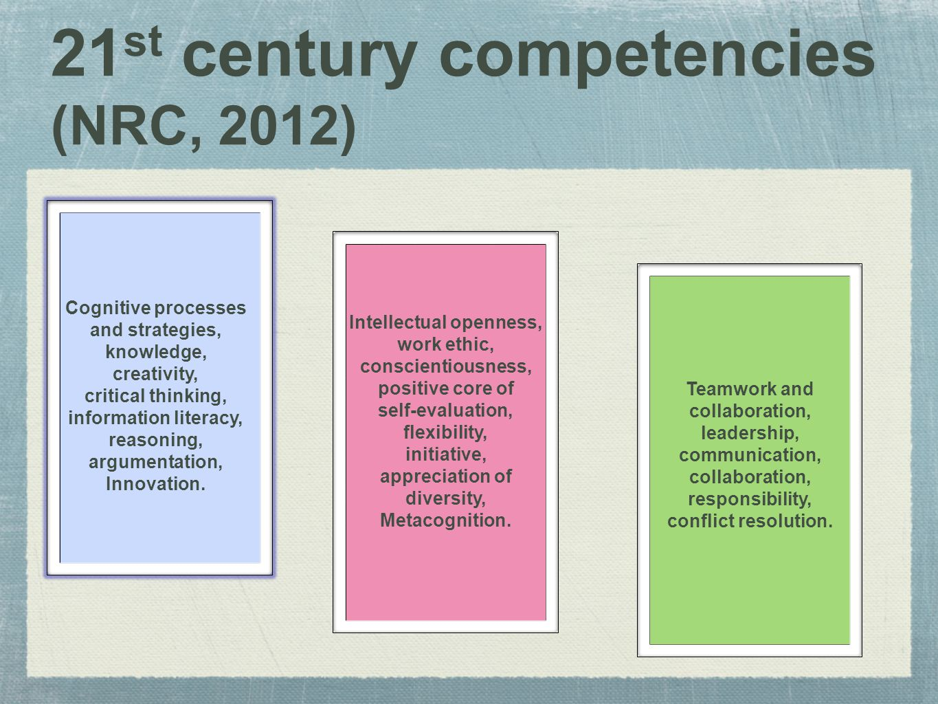 21 st century competencies (NRC, 2012) Cognitive processes and strategies, knowledge, creativity, critical thinking, information literacy, reasoning, argumentation, Innovation.
