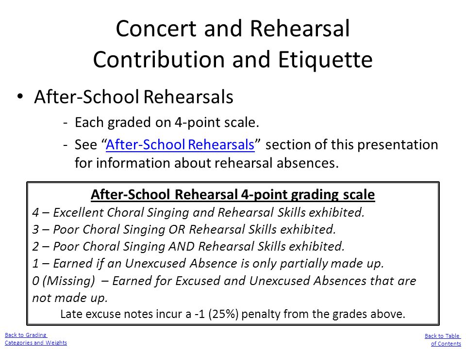 "Concert and Rehearsal Contribution and Etiquette After-School Rehearsals -Each graded on 4-point scale. -See ""After-School Rehearsals"" section of this"
