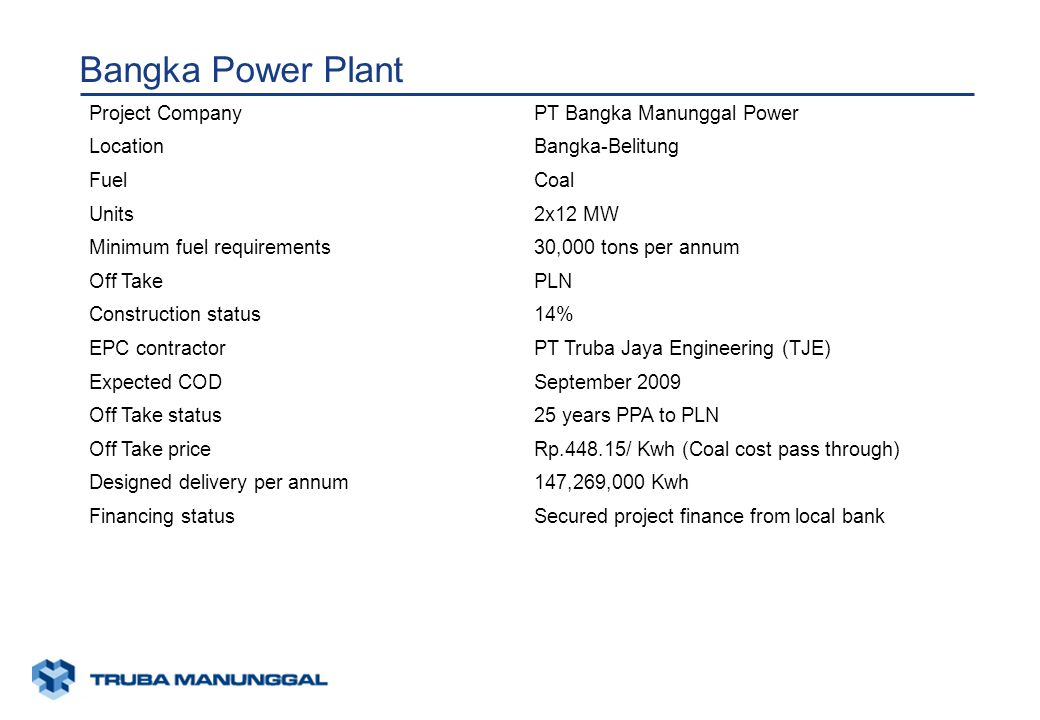 xunaa [printed: ____] [saved: ____] Presentation2 Bangka Power Plant Project CompanyPT Bangka Manunggal Power LocationBangka-Belitung FuelCoal Units2x12 MW Minimum fuel requirements30,000 tons per annum Off TakePLN Construction status14% EPC contractorPT Truba Jaya Engineering (TJE) Expected CODSeptember 2009 Off Take status25 years PPA to PLN Off Take priceRp.448.15/ Kwh (Coal cost pass through) Designed delivery per annum147,269,000 Kwh Financing statusSecured project finance from local bank