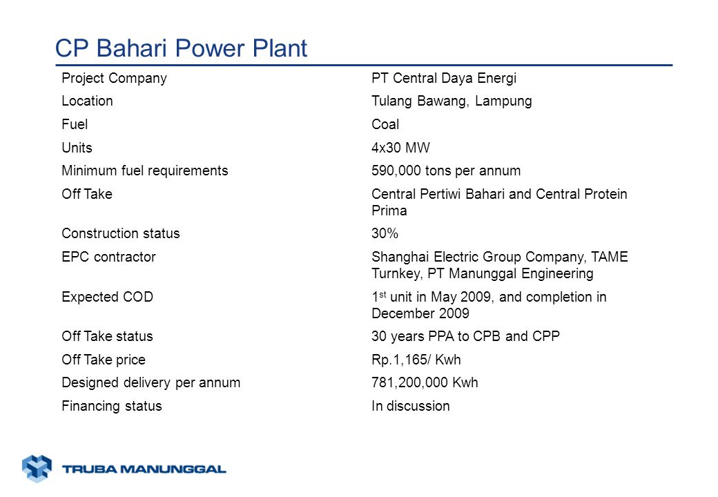 xunaa [printed: ____] [saved: ____] Presentation2 CP Bahari Power Plant Project CompanyPT Central Daya Energi LocationTulang Bawang, Lampung FuelCoal Units4x30 MW Minimum fuel requirements590,000 tons per annum Off TakeCentral Pertiwi Bahari and Central Protein Prima Construction status30% EPC contractorShanghai Electric Group Company, TAME Turnkey, PT Manunggal Engineering Expected COD1 st unit in May 2009, and completion in December 2009 Off Take status30 years PPA to CPB and CPP Off Take priceRp.1,165/ Kwh Designed delivery per annum781,200,000 Kwh Financing statusIn discussion