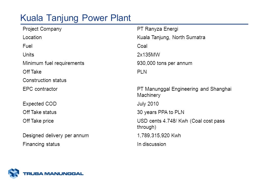 xunaa [printed: ____] [saved: ____] Presentation2 Kuala Tanjung Power Plant Project CompanyPT Ranyza Energi LocationKuala Tanjung, North Sumatra FuelC