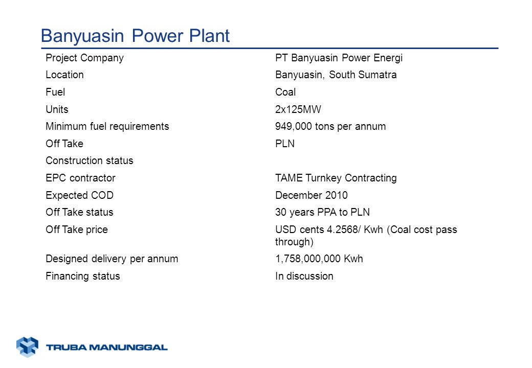 xunaa [printed: ____] [saved: ____] Presentation2 Banyuasin Power Plant Project CompanyPT Banyuasin Power Energi LocationBanyuasin, South Sumatra FuelCoal Units2x125MW Minimum fuel requirements949,000 tons per annum Off TakePLN Construction status EPC contractorTAME Turnkey Contracting Expected CODDecember 2010 Off Take status30 years PPA to PLN Off Take priceUSD cents 4.2568/ Kwh (Coal cost pass through) Designed delivery per annum1,758,000,000 Kwh Financing statusIn discussion