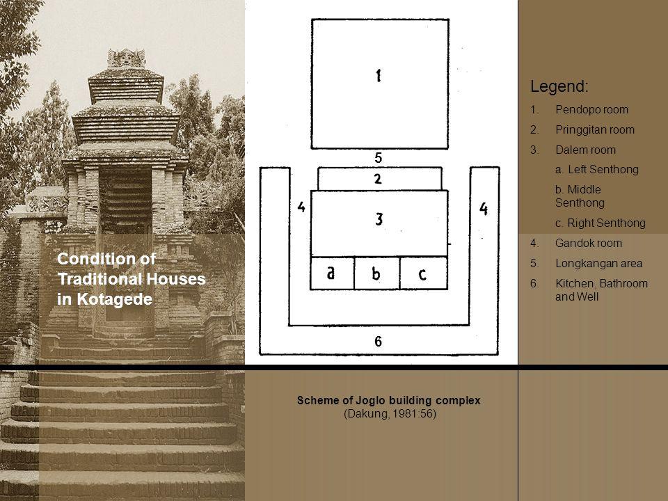 Scheme of Joglo building complex (Dakung, 1981:56) 5 6 Legend: 1.Pendopo room 2.Pringgitan room 3.Dalem room a. Left Senthong b. Middle Senthong c. Ri