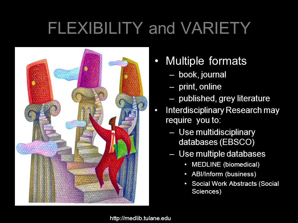 FLEXIBILITY and VARIETY Multiple formats –book, journal –print, online –published, grey literature Interdisciplinary Research may require you to: –Use multidisciplinary databases (EBSCO) –Use multiple databases MEDLINE (biomedical) ABI/Inform (business) Social Work Abstracts (Social Sciences) http://medlib.tulane.edu