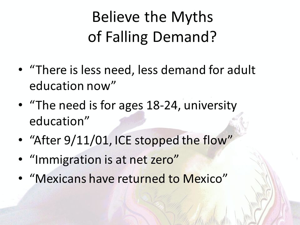 Believe the Myths of Falling Demand.