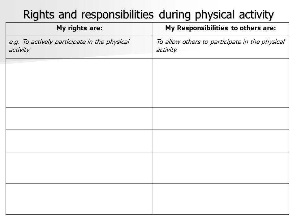 Rights and responsibilities during physical activity My rights are:My Responsibilities to others are: e.g. To actively participate in the physical act