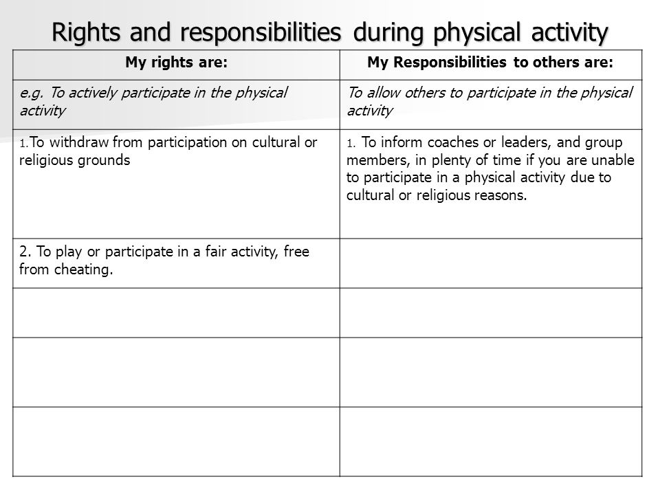 Rights and responsibilities during physical activity My rights are:My Responsibilities to others are: e.g.