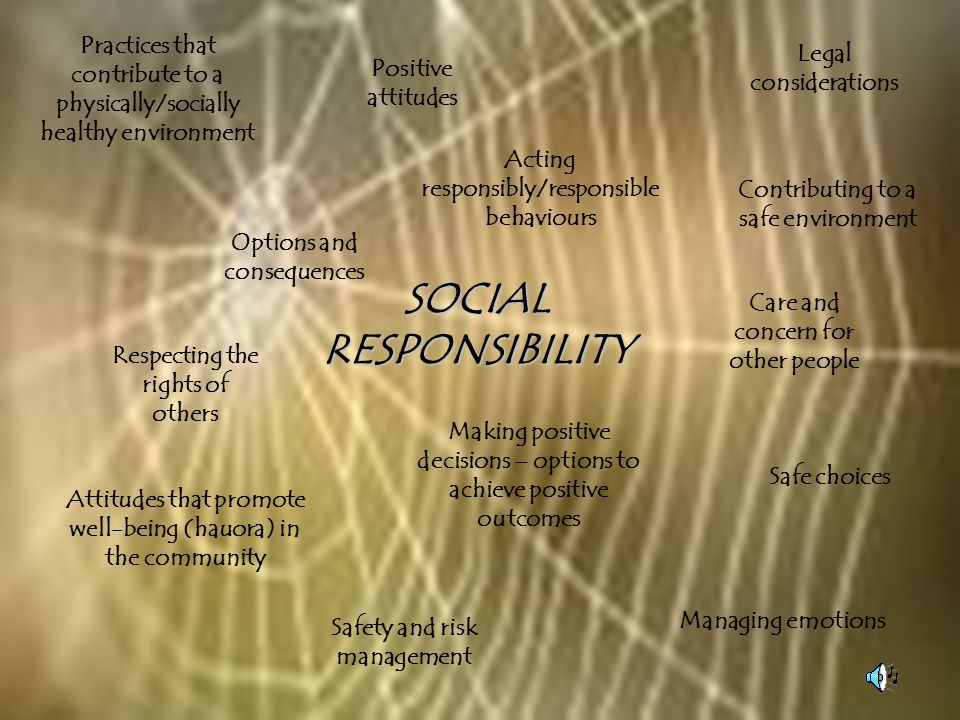 SOCIAL RESPONSIBILITY Acting responsibly/responsible behaviours Practices that contribute to a physically/socially healthy environment Safe choices Respecting the rights of others Care and concern for other people Safety and risk management Making positive decisions – options to achieve positive outcomes Legal considerations Managing emotions Positive attitudes Options and consequences Attitudes that promote well-being (hauora) in the community Contributing to a safe environment