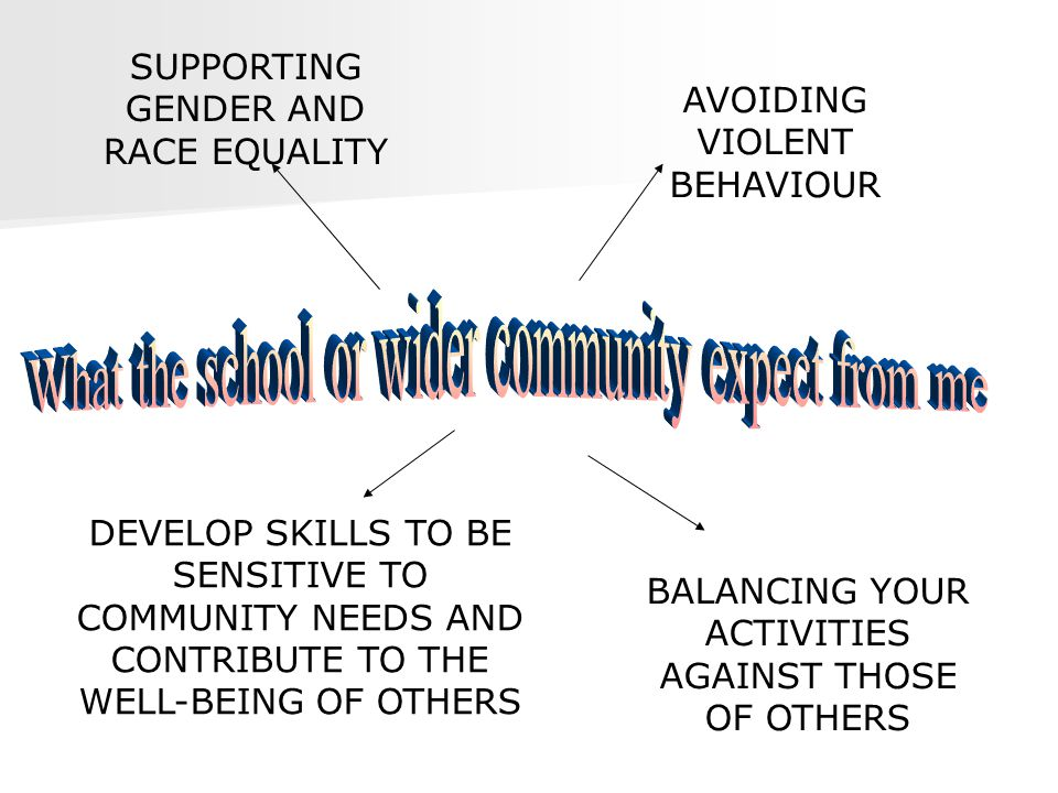 DEVELOP SKILLS TO BE SENSITIVE TO COMMUNITY NEEDS AND CONTRIBUTE TO THE WELL-BEING OF OTHERS AVOIDING VIOLENT BEHAVIOUR SUPPORTING GENDER AND RACE EQUALITY BALANCING YOUR ACTIVITIES AGAINST THOSE OF OTHERS