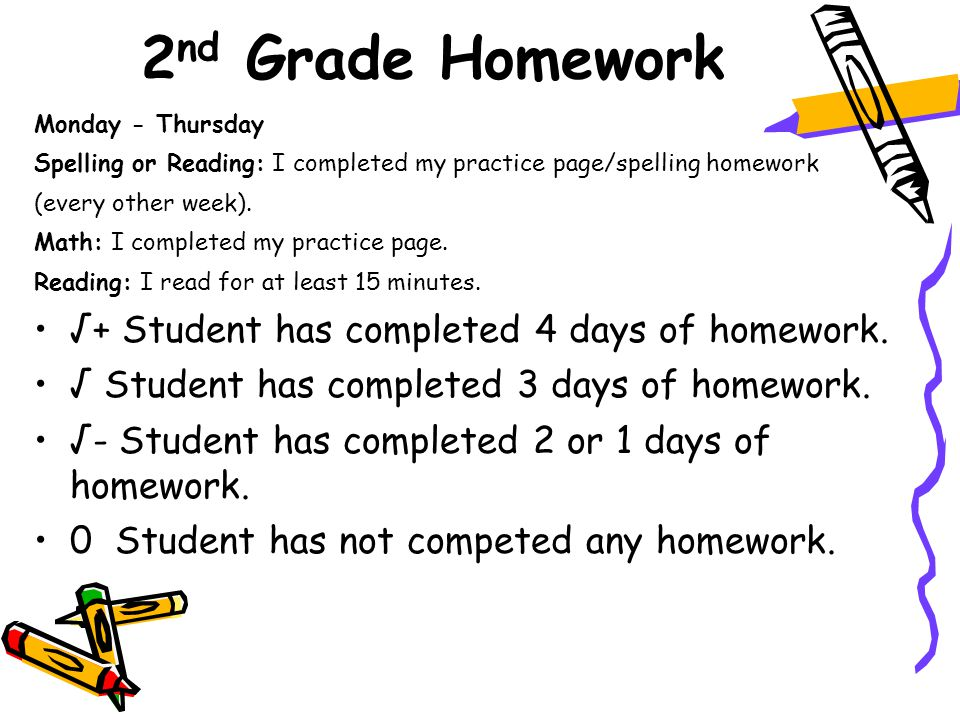 2 nd Grade Homework Monday - Thursday Spelling or Reading: I completed my practice page/spelling homework (every other week).